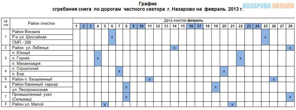 как правильно составить график учёта рабочего времени